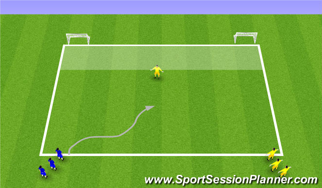 Football/Soccer Session Plan Drill (Colour): 1v1 Team game