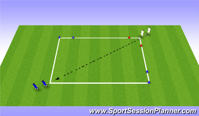Football/Soccer Session Plan Drill (Colour): 1v1 - 3 Gates