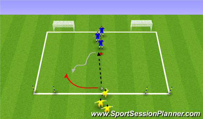 Football/Soccer Session Plan Drill (Colour): Poles vs Goals. 1v1