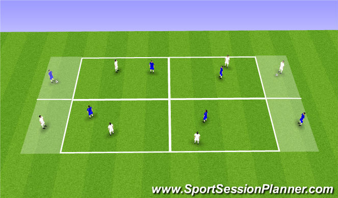 Football/Soccer Session Plan Drill (Colour): 1v1 - Keeping ball under pressure