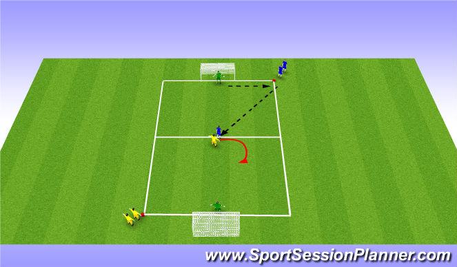 Football/Soccer Session Plan Drill (Colour): 1v1 Back to Goal