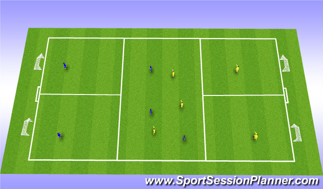 Football/Soccer Session Plan Drill (Colour): SSG - 3v3 into 1v1
