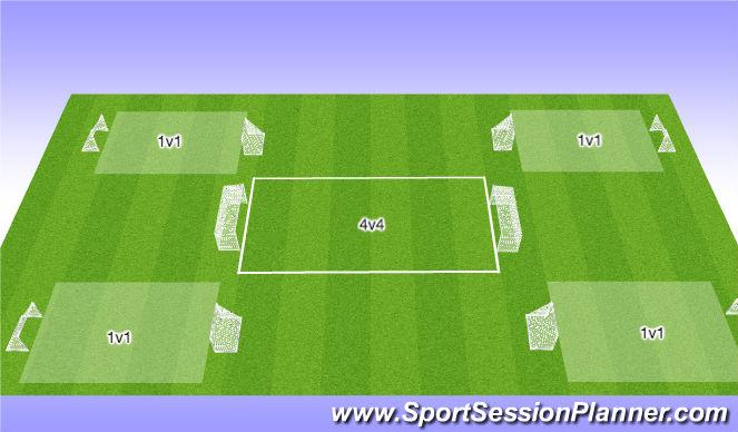 Football/Soccer Session Plan Drill (Colour): Wimbledon - 1v1