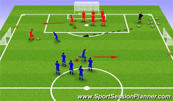 Football/Soccer Session Plan Drill (Colour): 1v1 Fitness