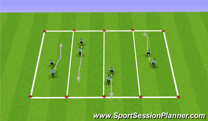 Football/Soccer Session Plan Drill (Colour): Technical Skill Acquisition (Semi-Upposed)