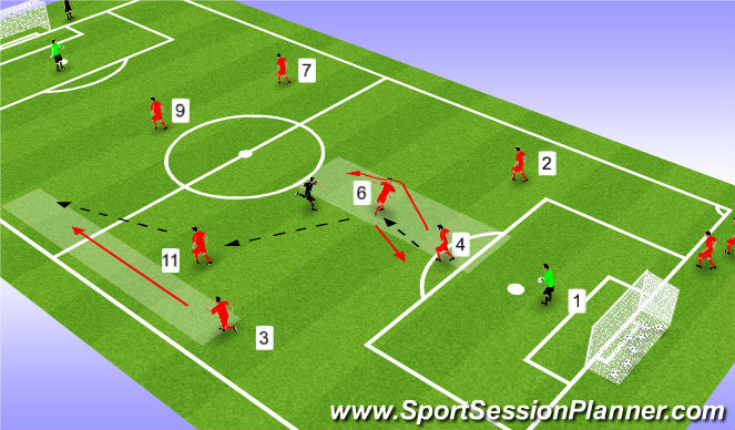 Football/Soccer Session Plan Drill (Colour): Coachingn the game