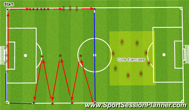 Football/Soccer Session Plan Drill (Colour): Equipment / Set Up