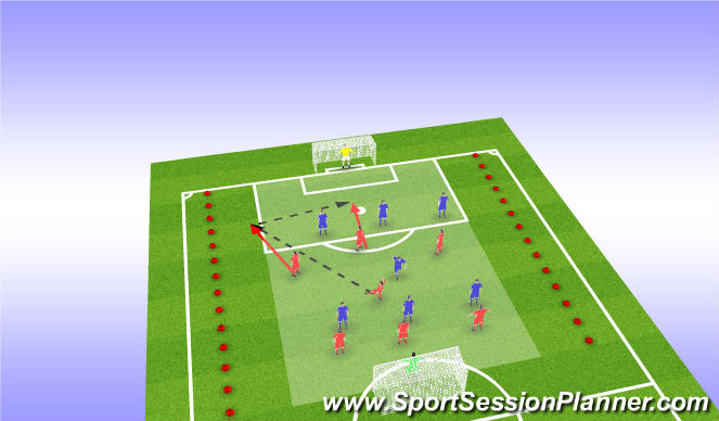 Football/Soccer Session Plan Drill (Colour): Multi Directional