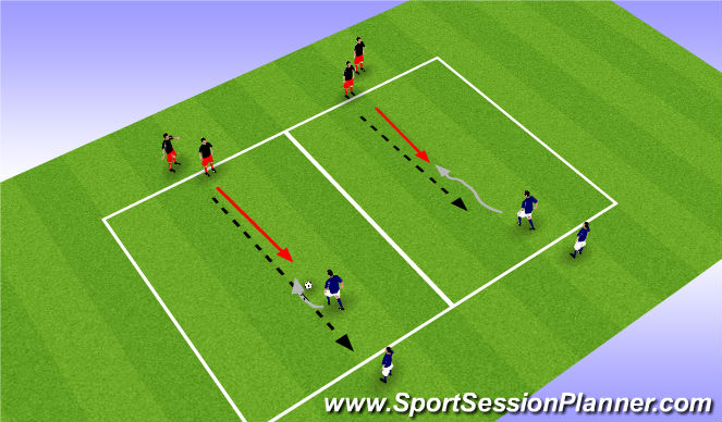 Football/Soccer Session Plan Drill (Colour): Technical 1v1