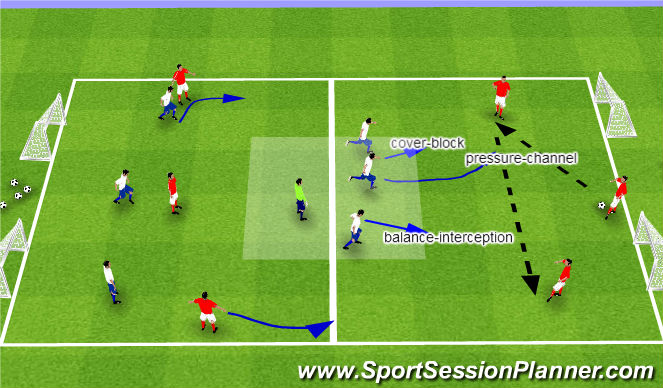 Football/Soccer Session Plan Drill (Colour): Alt 1: ESSG 6v6 with neutral player