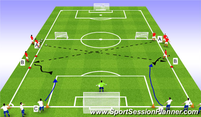 Football/Soccer Session Plan Drill (Colour): SSG  1v1+1