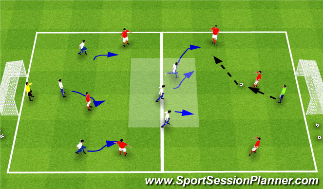 Football/Soccer Session Plan Drill (Colour): Alt 2: ESSG 6+1v6+1