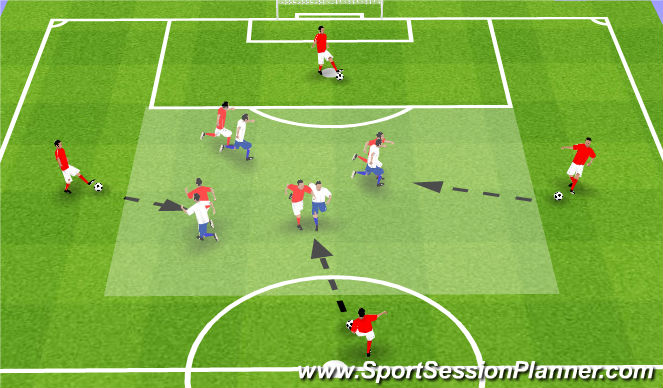 Football/Soccer Session Plan Drill (Colour): Individual duels