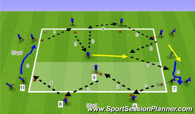 Football/Soccer Session Plan Drill (Colour): P/R Positional