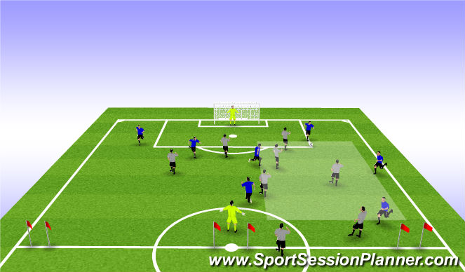 Football/Soccer Session Plan Drill (Colour): Pressure in final 1/3