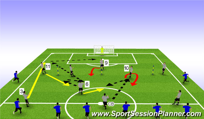 Football/Soccer Session Plan Drill (Colour): Funtional attacking play