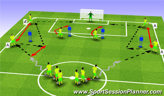 Football/Soccer: Crossing and Finishing (Technical ...