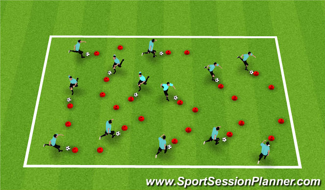 Football/Soccer Session Plan Drill (Colour): 1v1 Skills