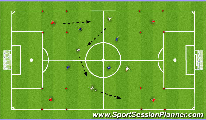 Football/Soccer Session Plan Drill (Colour): Four Corner Target