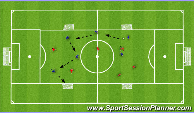 Football/Soccer Session Plan Drill (Colour): Four Goal Football