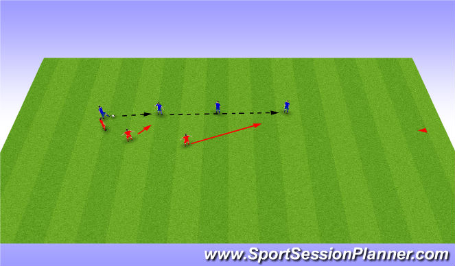 Football/Soccer Session Plan Drill (Colour): Pressure-Cover-Support