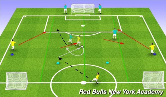 Football/Soccer Session Plan Drill (Colour): CA (Winter 15/16): Deliberate Practice