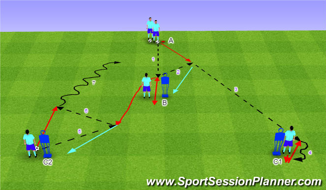 Football/Soccer Session Plan Drill (Colour): Y COMBINATION WITH 2 BALLS - 1