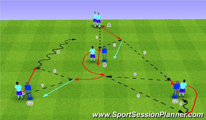 Football/Soccer Session Plan Drill (Colour): Y COMBINATION WITH 2 BALLS - 2