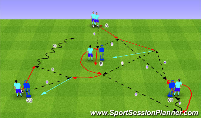 Football/Soccer Session Plan Drill (Colour): Y COMBINATION WITH 2 BALLS - 3