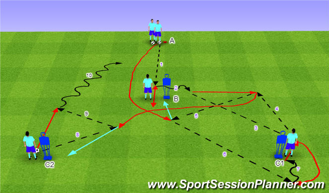 Football/Soccer Session Plan Drill (Colour): Y COMBINATION WITH 2 BALLS - 4