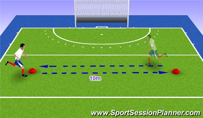 Hockey Session Plan Drill (Colour): Scottish Hockey U21s/Development