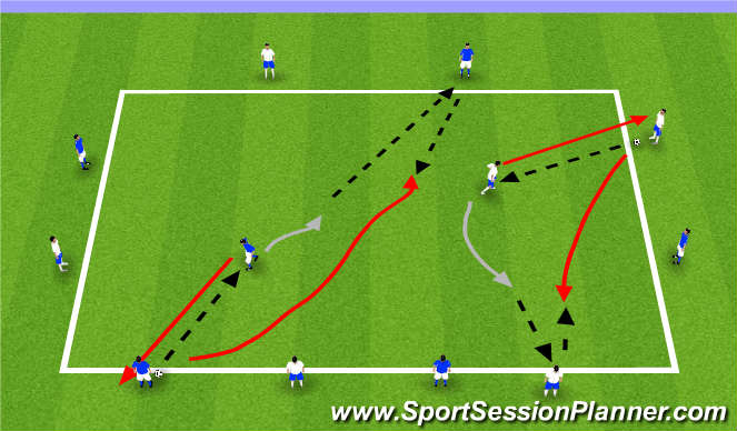 Football/Soccer Session Plan Drill (Colour): Receive/Turn & Switch