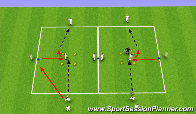 Football/Soccer Session Plan Drill (Colour): Recieving to Turn