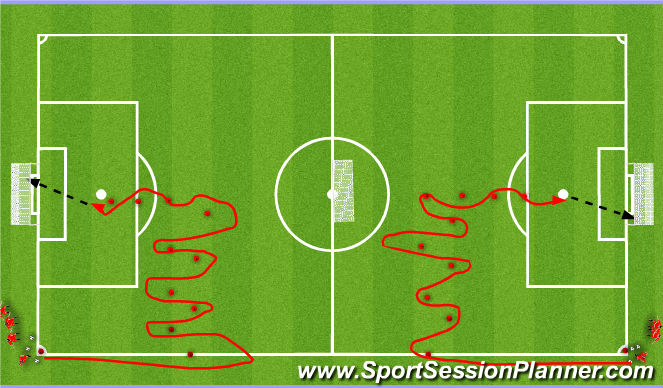 Football/Soccer Session Plan Drill (Colour): Warm up and technical Work