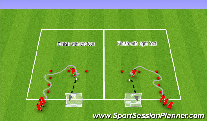 Football/Soccer Session Plan Drill (Colour): Finishing Warm Up