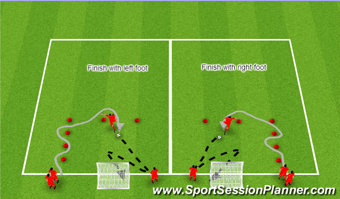Football/Soccer Session Plan Drill (Colour): Combination 1 Touch Finish