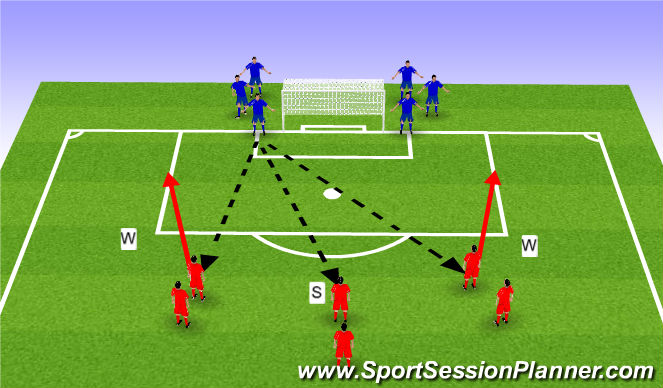 Football/Soccer Session Plan Drill (Colour): Combination Finishing