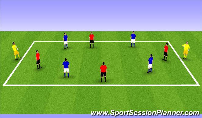 Football/Soccer Session Plan Drill (Colour): Possession Games 4v4