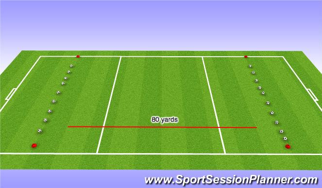 Football/Soccer Session Plan Drill (Colour): Interval Runs