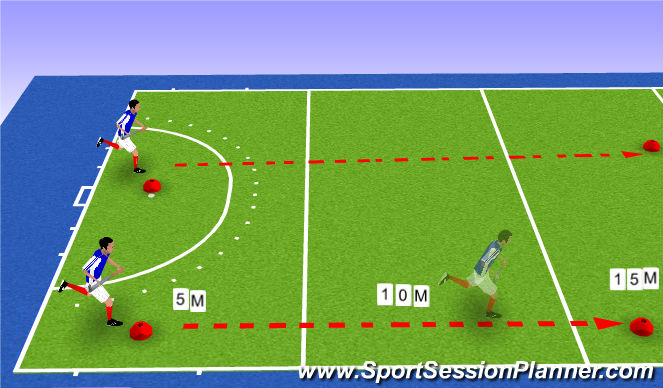 Hockey Session Plan Drill (Colour): Scottish Hockey Men's U21/Development