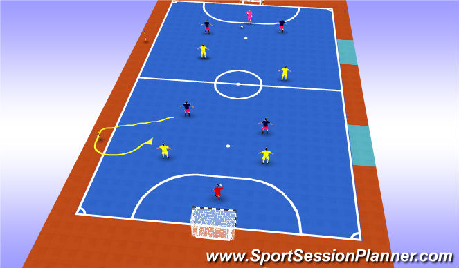 Futsal Session Plan Drill (Colour): Transition game