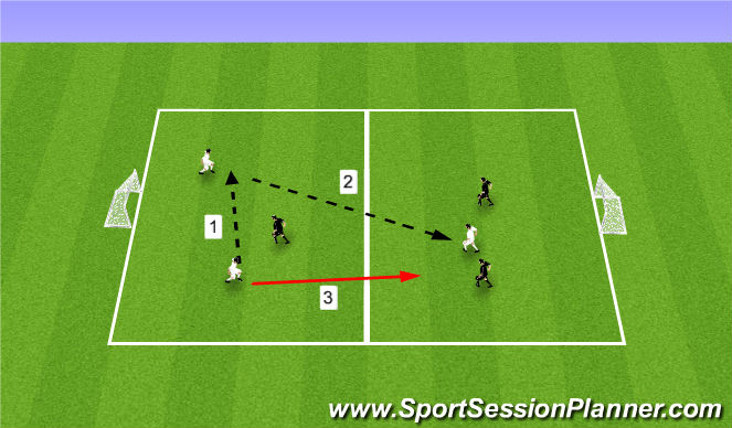 Football/Soccer Session Plan Drill (Colour): Initial Game - Combine to Score