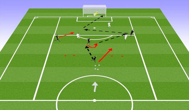 Football/Soccer Session Plan Drill (Colour): 4v3 to Goal
