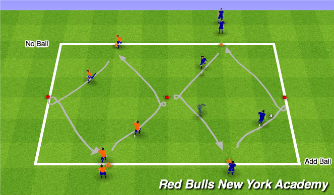 Football/Soccer Session Plan Drill (Colour): Maradona Turns