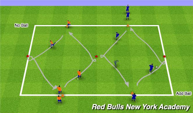 Football/Soccer Session Plan Drill (Colour): Maradona Turns