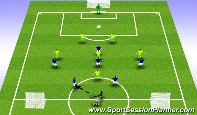 Football/Soccer Session Plan Drill (Colour): 2-3-1 SSG