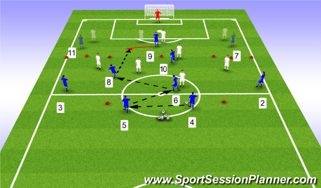 Football/Soccer Session Plan Drill (Colour): 6v6 zonal game