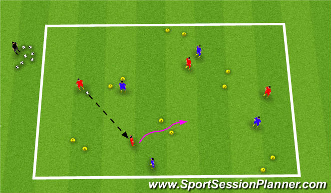 Football/Soccer Session Plan Drill (Colour): Guided Discovery Session
