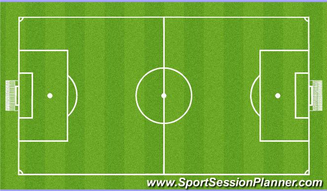 Football/Soccer Session Plan Drill (Colour): Spil: