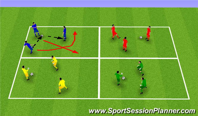 Football/Soccer Session Plan Drill (Colour): Warm up 2